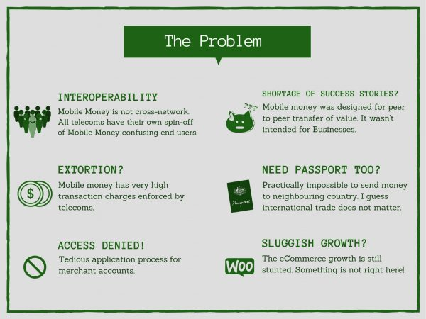 Problems facing Mobile Money In Uganda - The Challenges